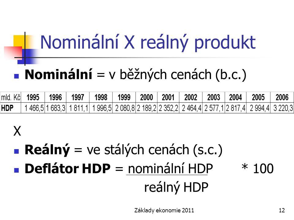 Základy ekonomie 201112 Nominální X reálný produkt Nominální = v běžných cenách (b.c.) X Reálný = ve stálých cenách (s.c.) Deflátor HDP = nominální HDP * 100 reálný HDP