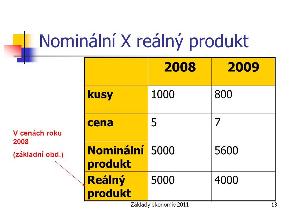 Základy ekonomie 201113 Nominální X reálný produkt 20082009 kusy1000800 cena57 Nominální produkt 50005600 Reálný produkt 50004000 V cenách roku 2008 (základní obd.)