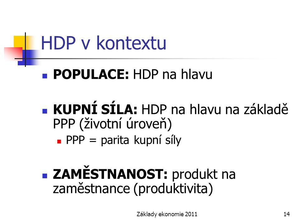 Základy ekonomie 201114 HDP v kontextu POPULACE: HDP na hlavu KUPNÍ SÍLA: HDP na hlavu na základě PPP (životní úroveň) PPP = parita kupní síly ZAMĚSTNANOST: produkt na zaměstnance (produktivita)