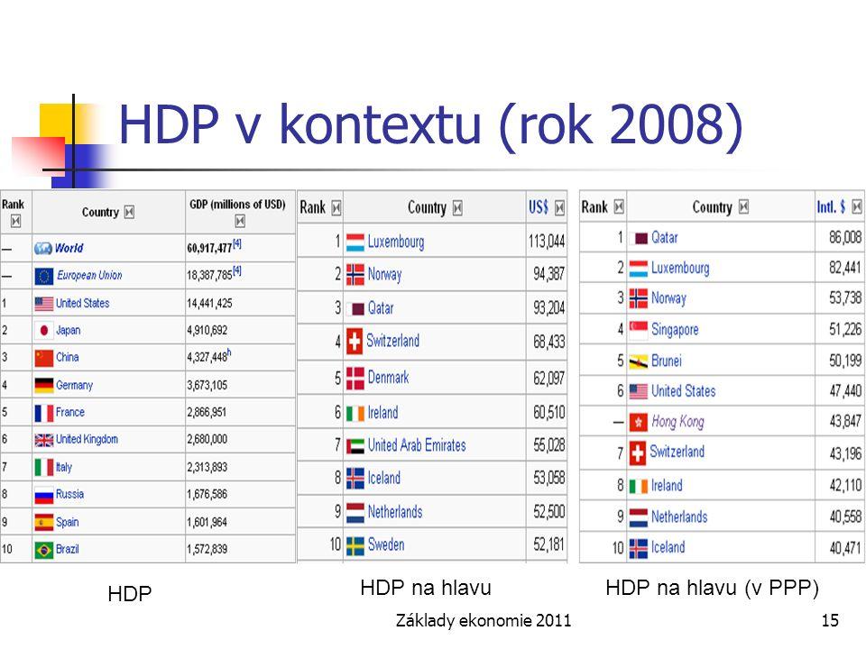 Základy ekonomie 201115 HDP v kontextu (rok 2008) HDP na hlavu (v PPP)HDP na hlavu HDP