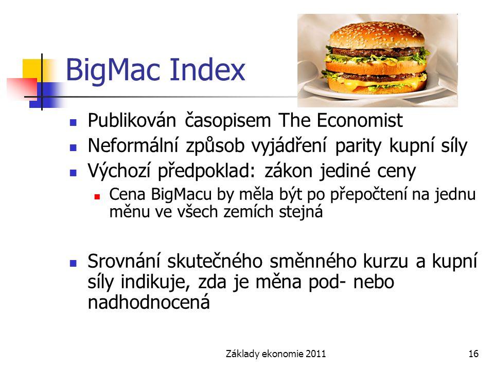 Základy ekonomie 201116 BigMac Index Publikován časopisem The Economist Neformální způsob vyjádření parity kupní síly Výchozí předpoklad: zákon jediné ceny Cena BigMacu by měla být po přepočtení na jednu měnu ve všech zemích stejná Srovnání skutečného směnného kurzu a kupní síly indikuje, zda je měna pod- nebo nadhodnocená