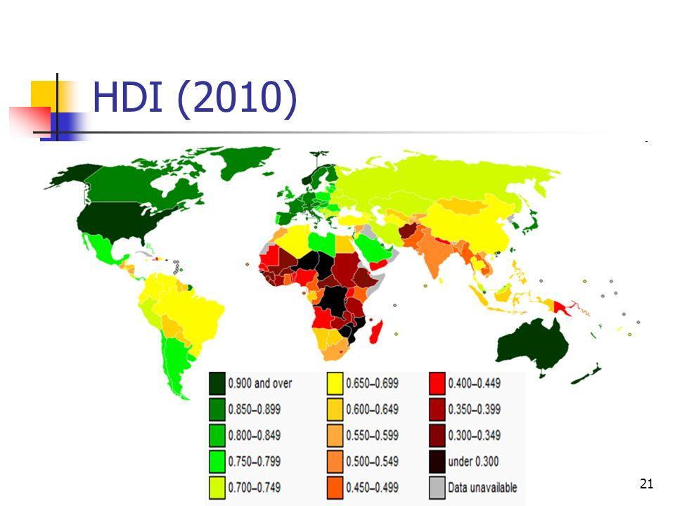 Základy ekonomie 201121 HDI (2010)