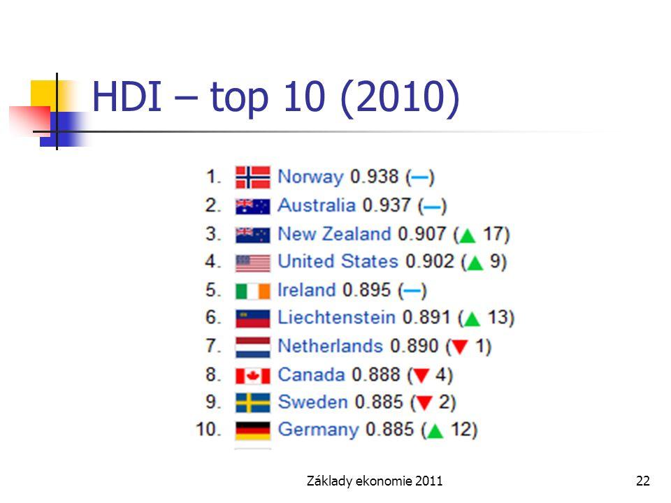 Základy ekonomie 201122 HDI – top 10 (2010)