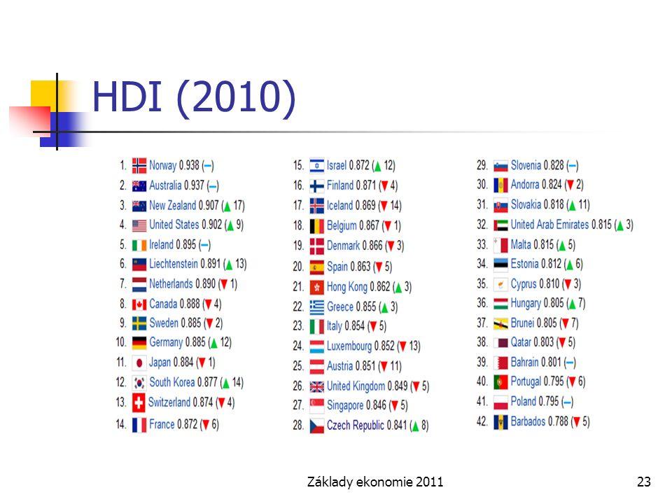 Základy ekonomie 201123 HDI (2010)