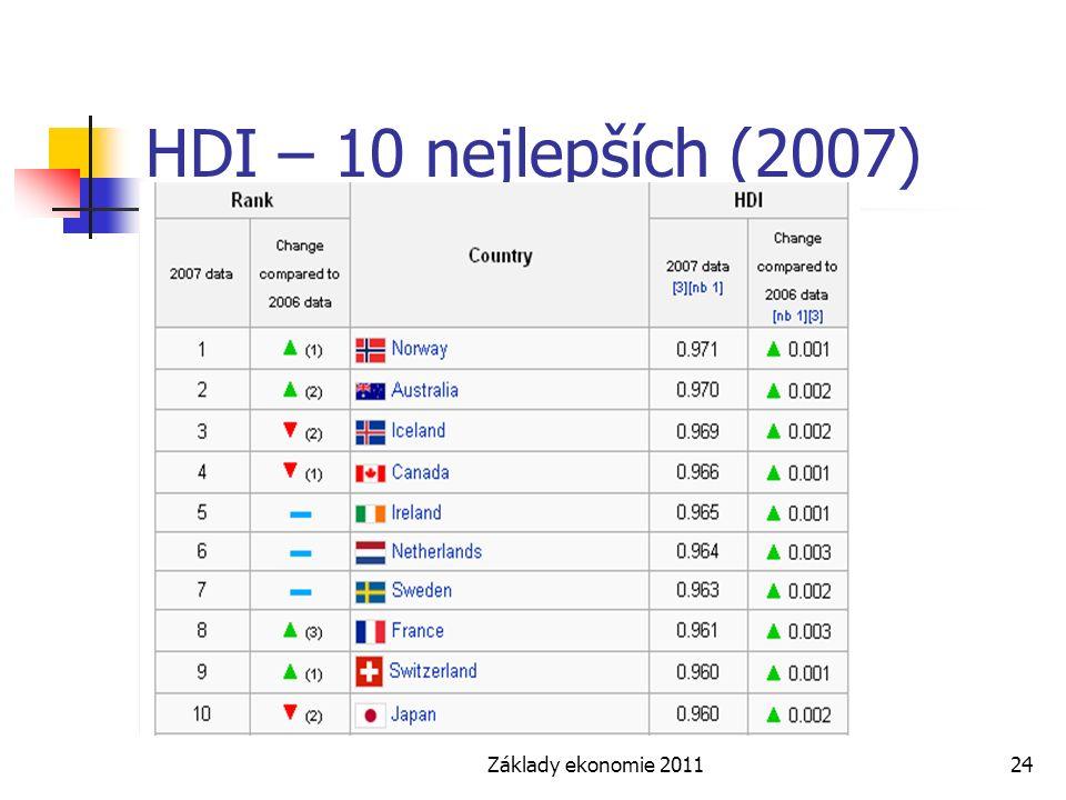 Základy ekonomie 201124 HDI – 10 nejlepších (2007)