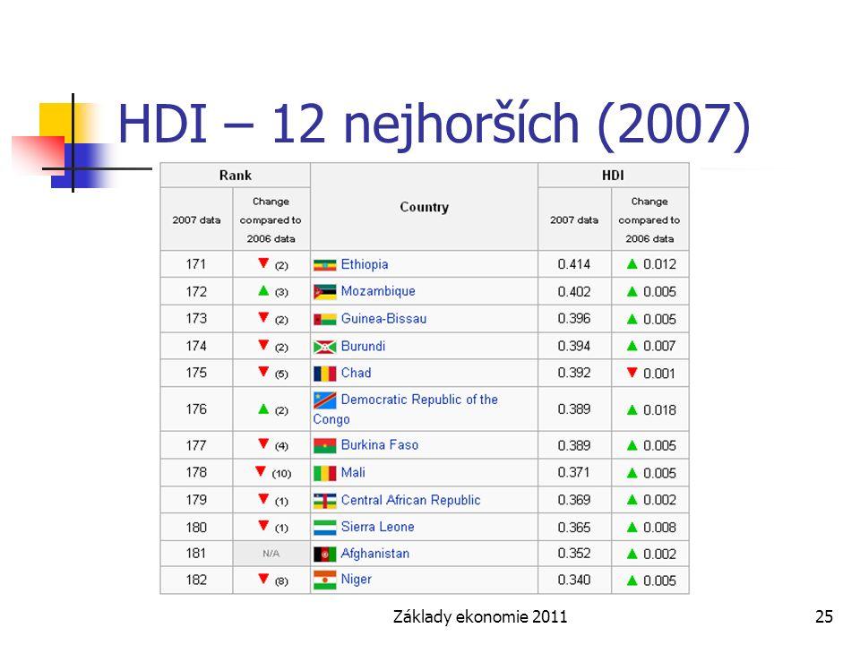 Základy ekonomie 201125 HDI – 12 nejhorších (2007)