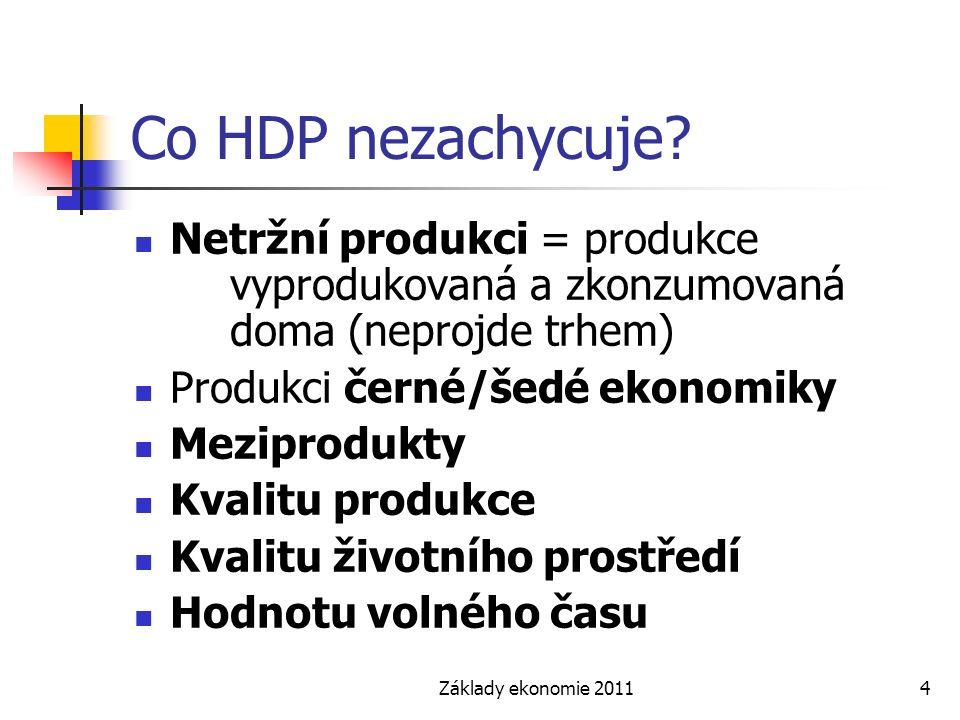 Základy ekonomie 20114 Co HDP nezachycuje? Netržní produkci = produkce vyprodukovaná a zkonzumovaná doma (neprojde trhem) Produkci černé/šedé ekonomik