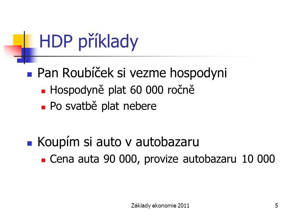 Základy ekonomie 20115 HDP příklady Pan Roubíček si vezme hospodyni Hospodyně plat 60 000 ročně Po svatbě plat nebere Koupím si auto v autobazaru Cena
