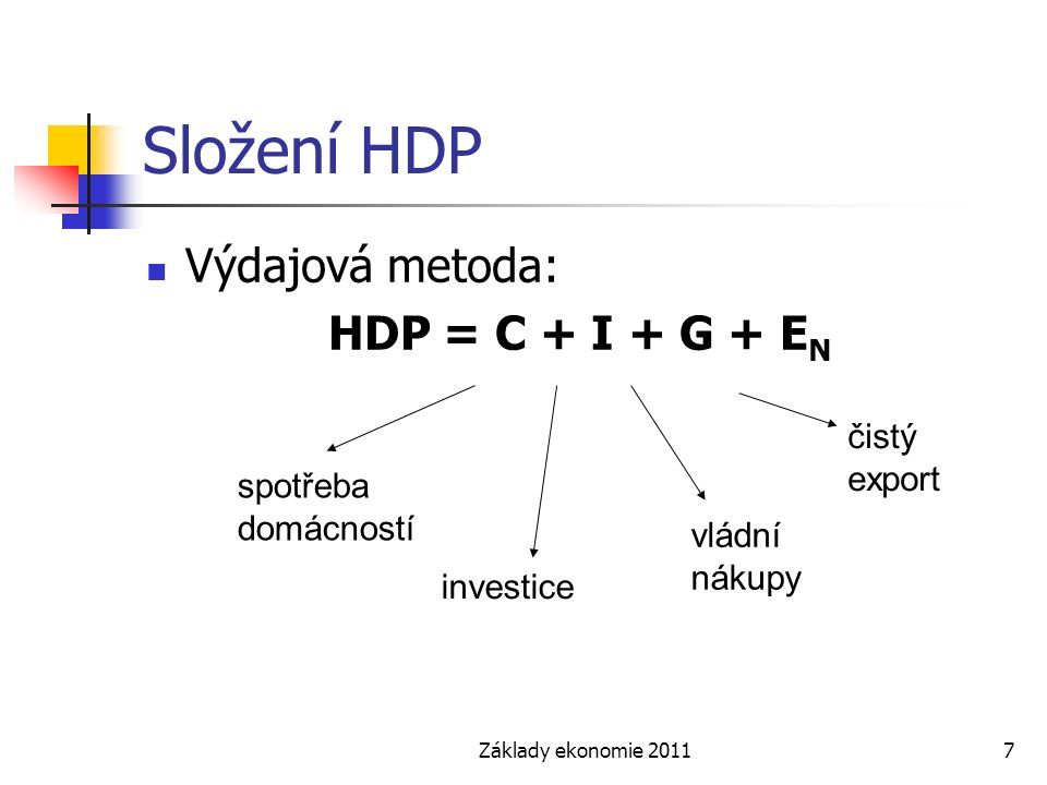 Základy ekonomie 20117 Složení HDP Výdajová metoda: HDP = C + I + G + E N spotřeba domácností investice vládní nákupy čistý export