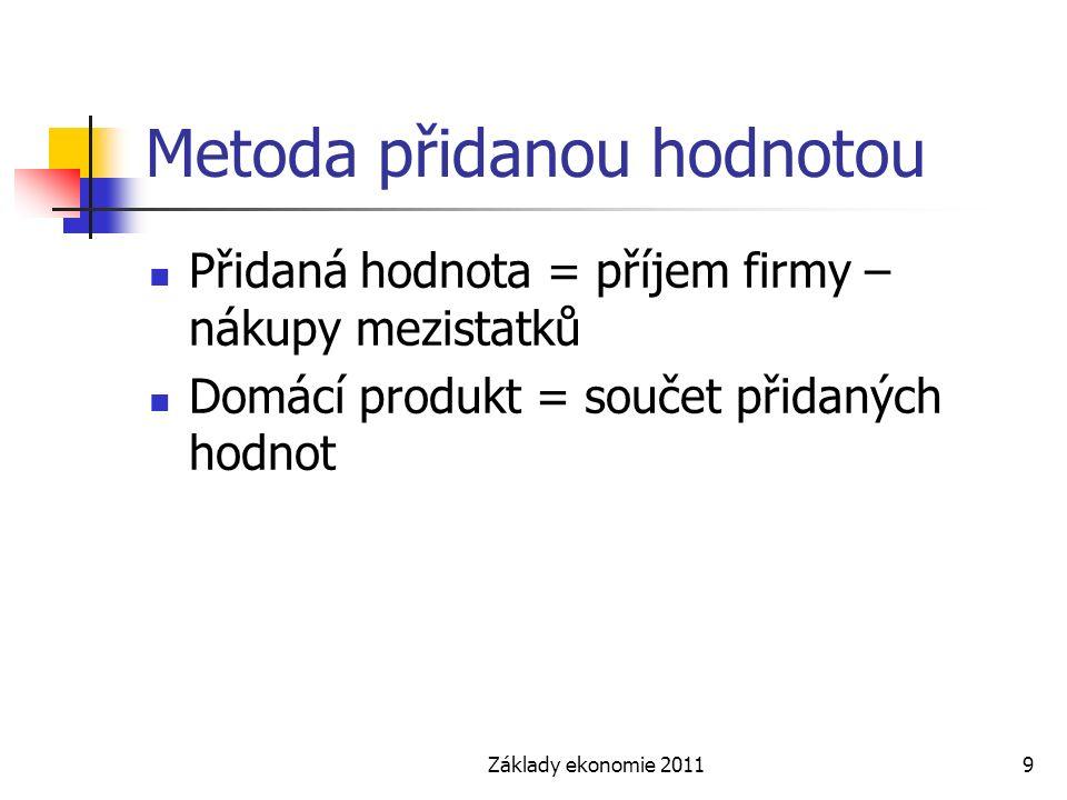 Základy ekonomie 20119 Metoda přidanou hodnotou Přidaná hodnota = příjem firmy – nákupy mezistatků Domácí produkt = součet přidaných hodnot