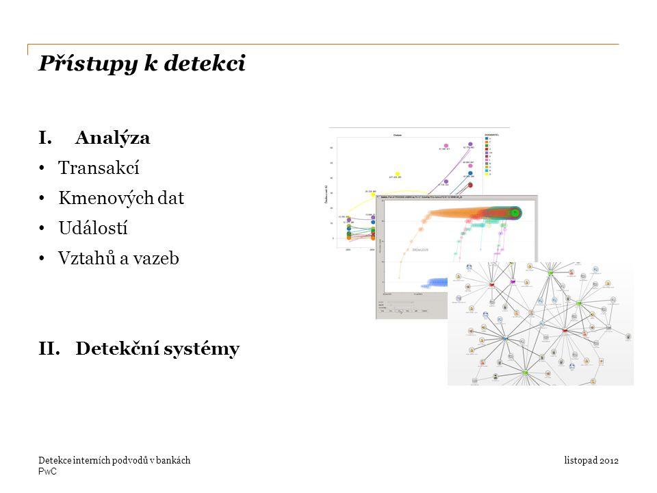 PwC Přístupy k detekci I.Analýza Transakcí Kmenových dat Událostí Vztahů a vazeb II.Detekční systémy listopad 2012Detekce interních podvodů v bankách