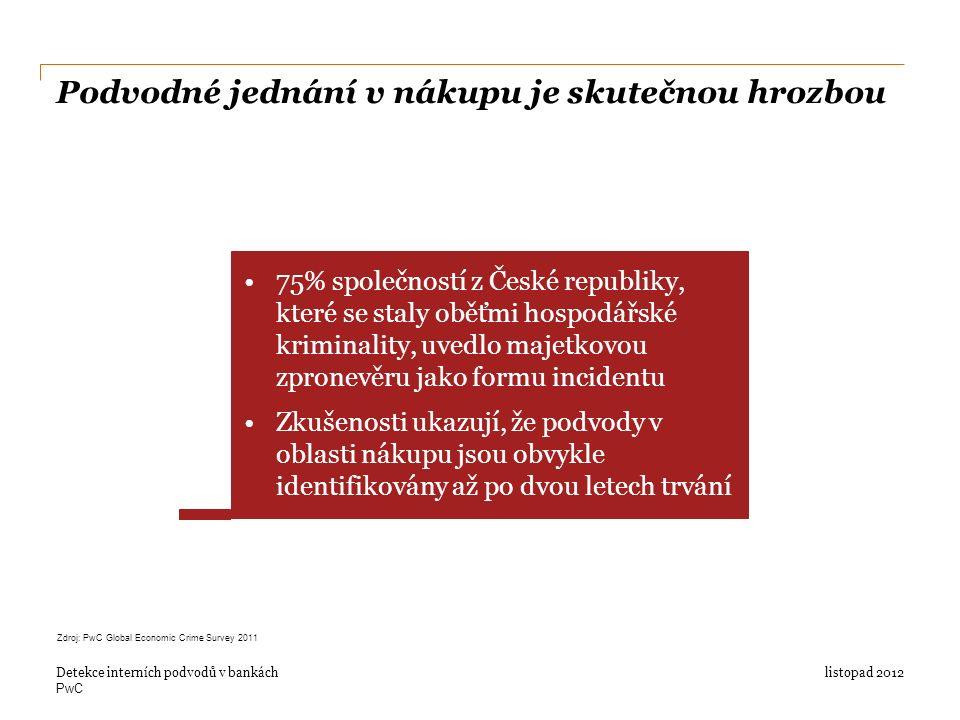 PwC Podvodné jednání v nákupu je skutečnou hrozbou listopad 2012Detekce interních podvodů v bankách 75% společností z České republiky, které se staly oběťmi hospodářské kriminality, uvedlo majetkovou zpronevěru jako formu incidentu Zkušenosti ukazují, že podvody v oblasti nákupu jsou obvykle identifikovány až po dvou letech trvání Zdroj: PwC Global Economic Crime Survey 2011