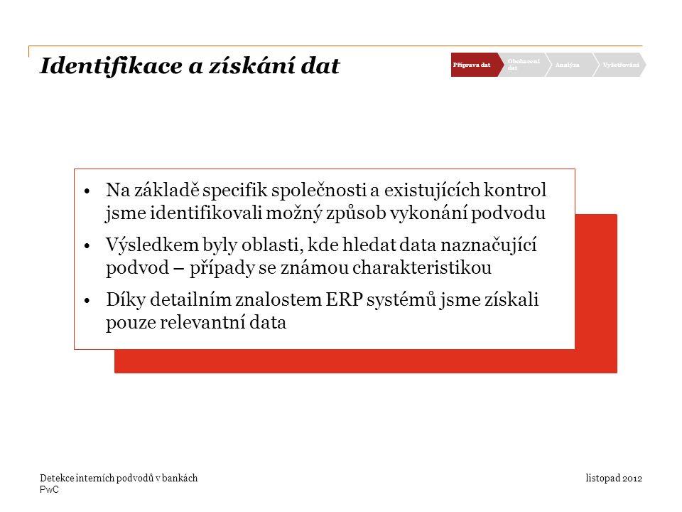 PwC Identifikace a získání dat listopad 2012Detekce interních podvodů v bankách Příprava dat Obohacení dat AnalýzaVyšetřování Na základě specifik společnosti a existujících kontrol jsme identifikovali možný způsob vykonání podvodu Výsledkem byly oblasti, kde hledat data naznačující podvod – případy se známou charakteristikou Díky detailním znalostem ERP systémů jsme získali pouze relevantní data