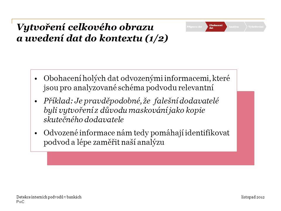 PwC Vytvoření celkového obrazu a uvedení dat do kontextu (1/2) listopad 2012Detekce interních podvodů v bankách Příprava dat Obohacení dat AnalýzaVyšetřování Obohacení holých dat odvozenými informacemi, které jsou pro analyzované schéma podvodu relevantní Příklad: Je pravděpodobné, že falešní dodavatelé byli vytvoření z důvodu maskování jako kopie skutečného dodavatele Odvozené informace nám tedy pomáhají identifikovat podvod a lépe zaměřit naší analýzu