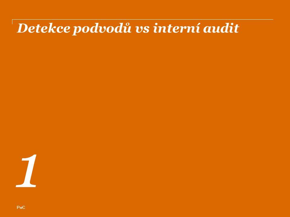 PwC Detekce podvodů vs interní audit 1