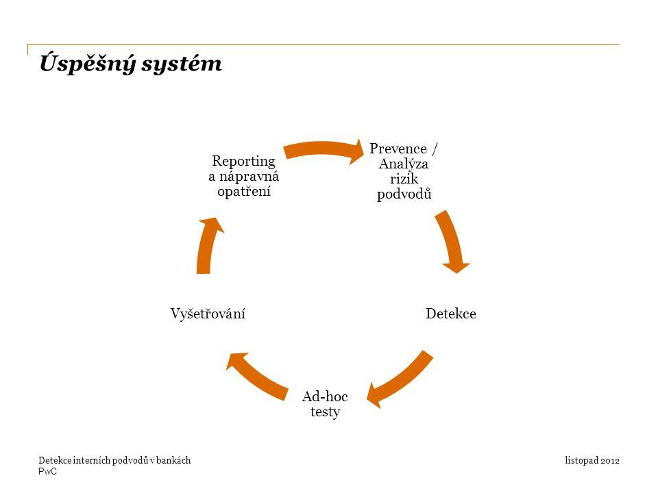 PwC Úspěšný systém listopad 2012Detekce interních podvodů v bankách Prevence / Analýza rizik podvodů Detekce Ad-hoc testy Vyšetřování Reporting a nápravná opatření