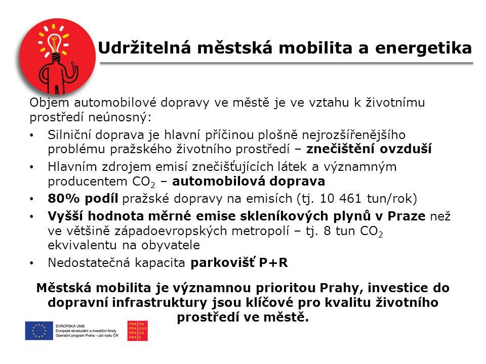 Udržitelná městská mobilita a energetika Objem automobilové dopravy ve městě je ve vztahu k životnímu prostředí neúnosný: Silniční doprava je hlavní příčinou plošně nejrozšířenějšího problému pražského životního prostředí – znečištění ovzduší Hlavním zdrojem emisí znečišťujících látek a významným producentem CO 2 – automobilová doprava 80% podíl pražské dopravy na emisích (tj.