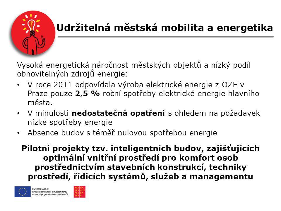 Udržitelná městská mobilita a energetika Vysoká energetická náročnost městských objektů a nízký podíl obnovitelných zdrojů energie: V roce 2011 odpovídala výroba elektrické energie z OZE v Praze pouze 2,5 % roční spotřeby elektrické energie hlavního města.