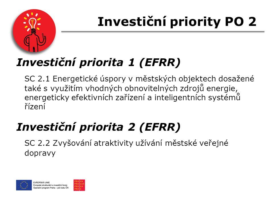 Investiční priority PO 2 Investiční priorita 1 (EFRR) SC 2.1 Energetické úspory v městských objektech dosažené také s využitím vhodných obnovitelných zdrojů energie, energeticky efektivních zařízení a inteligentních systémů řízení Investiční priorita 2 (EFRR) SC 2.2 Zvyšování atraktivity užívání městské veřejné dopravy