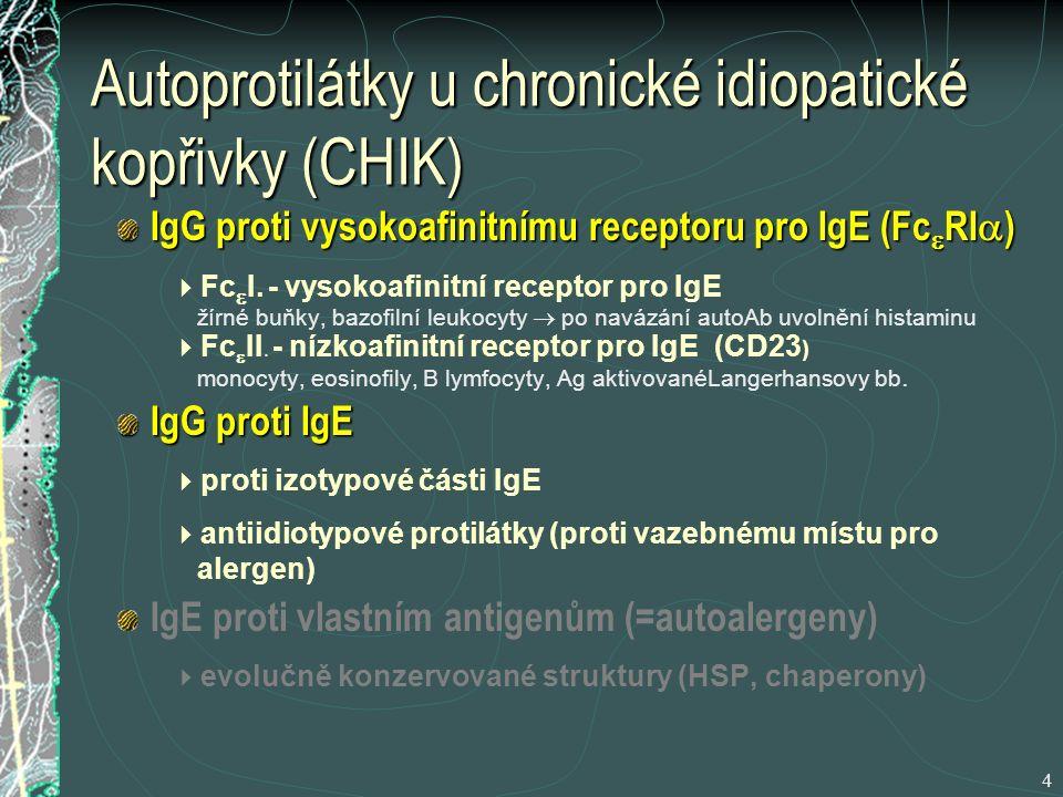 4 Autoprotilátky u chronické idiopatické kopřivky (CHIK) IgG proti vysokoafinitnímu receptoru pro IgE (Fc  RI  )   Fc  I.