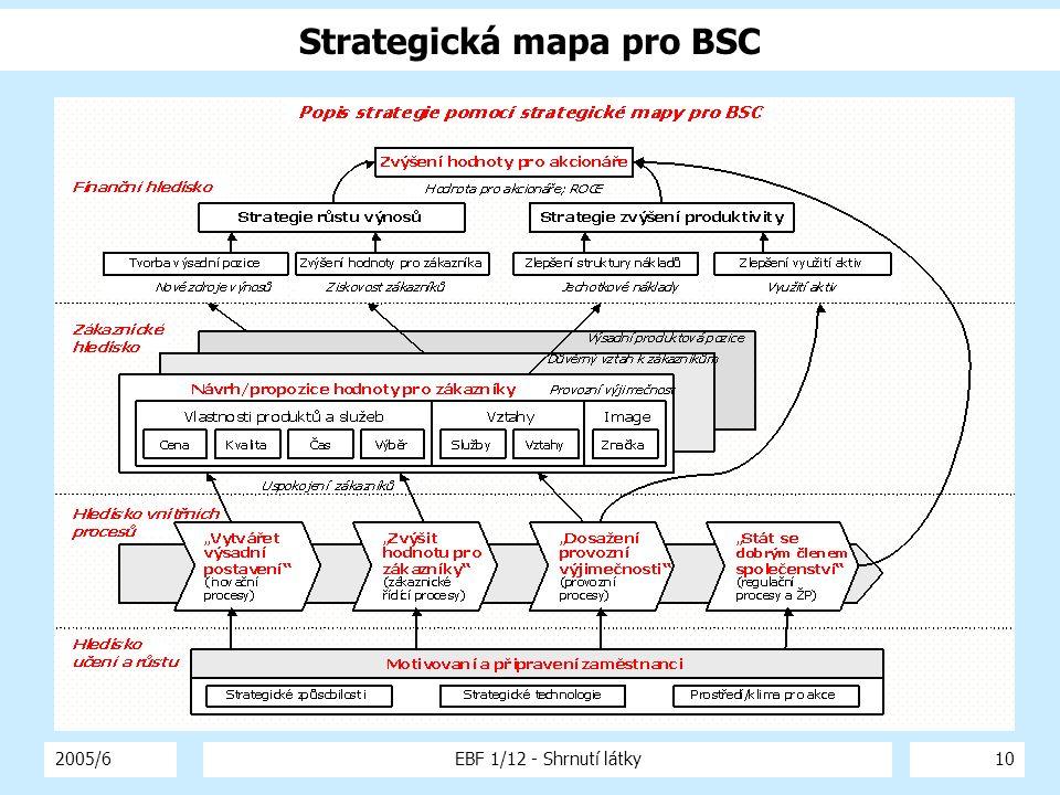 2005/6EBF 1/12 - Shrnutí látky10 Strategická mapa pro BSC