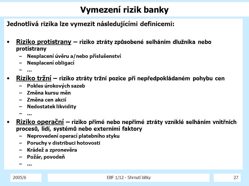 2005/6EBF 1/12 - Shrnutí látky27 Vymezení rizik banky Jednotlivá rizika lze vymezit následujícími definicemi: Riziko protistrany – riziko ztráty způso