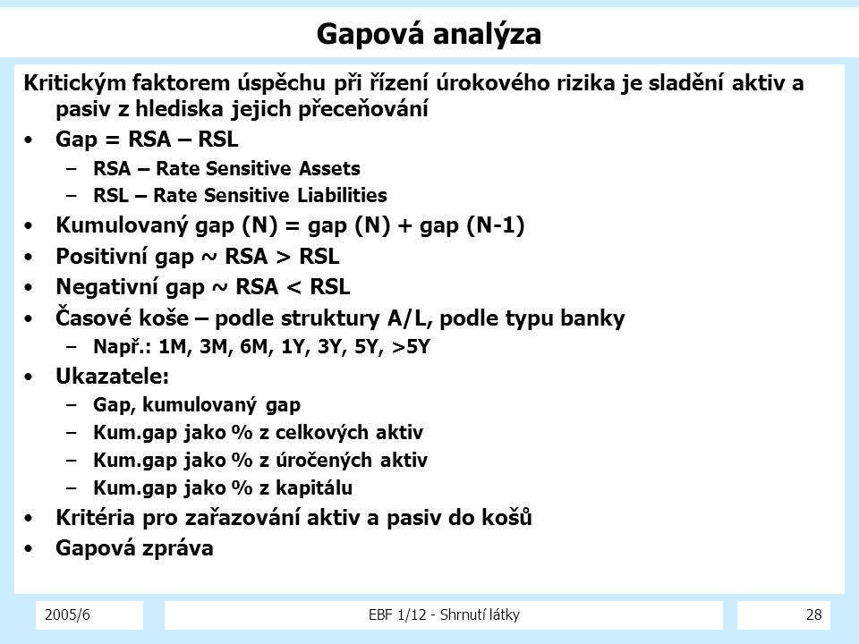 2005/6EBF 1/12 - Shrnutí látky28 Gapová analýza Kritickým faktorem úspěchu při řízení úrokového rizika je sladění aktiv a pasiv z hlediska jejich přec