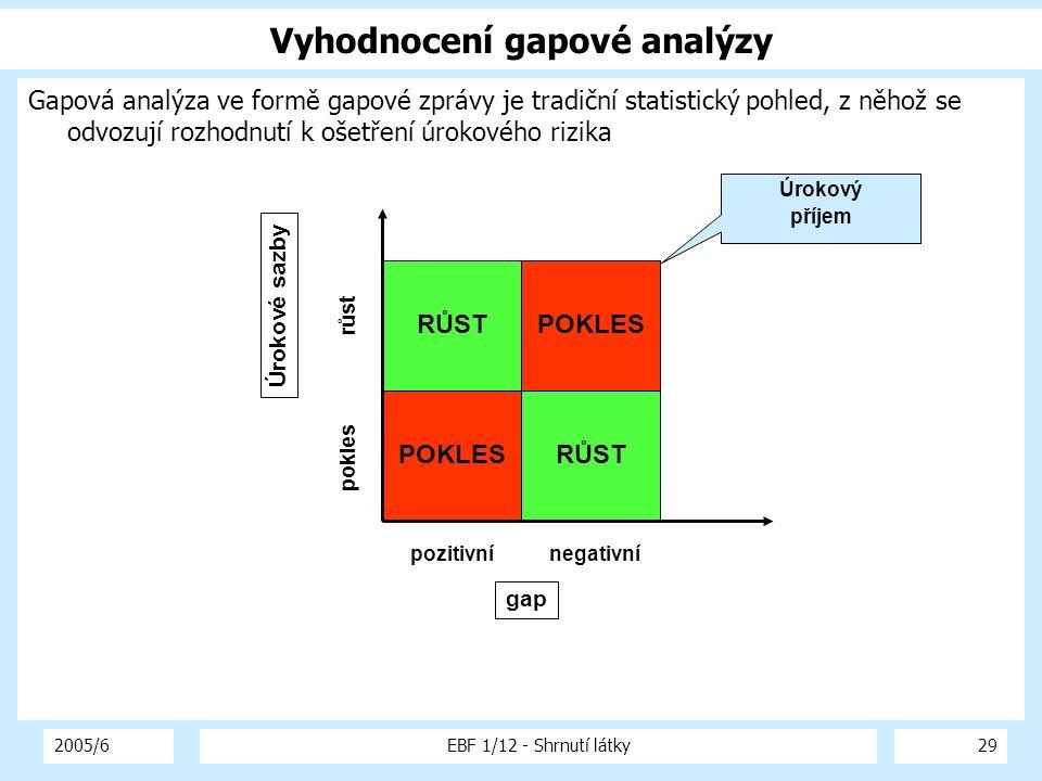 2005/6EBF 1/12 - Shrnutí látky29 Vyhodnocení gapové analýzy Gapová analýza ve formě gapové zprávy je tradiční statistický pohled, z něhož se odvozují