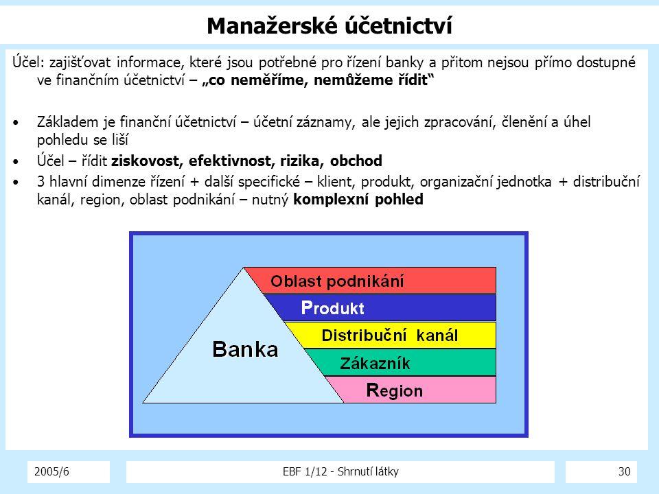 2005/6EBF 1/12 - Shrnutí látky30 Manažerské účetnictví Účel: zajišťovat informace, které jsou potřebné pro řízení banky a přitom nejsou přímo dostupné
