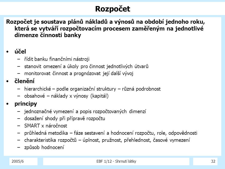 2005/6EBF 1/12 - Shrnutí látky32 Rozpočet Rozpočet je soustava plánů nákladů a výnosů na období jednoho roku, která se vytváří rozpočtovacím procesem