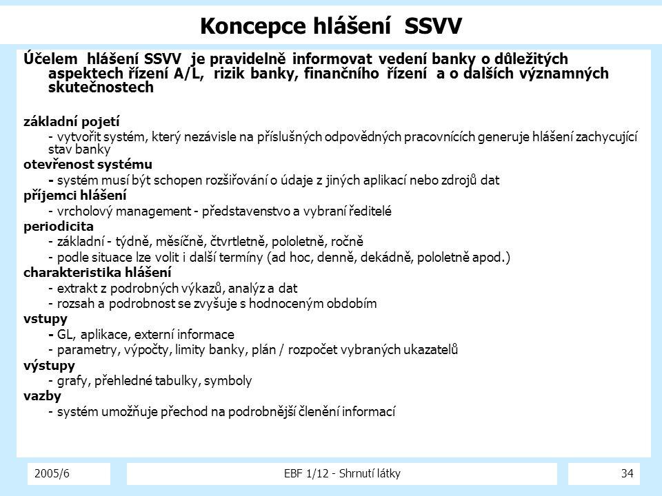 2005/6EBF 1/12 - Shrnutí látky34 Koncepce hlášení SSVV Účelem hlášení SSVV je pravidelně informovat vedení banky o důležitých aspektech řízení A/L, ri