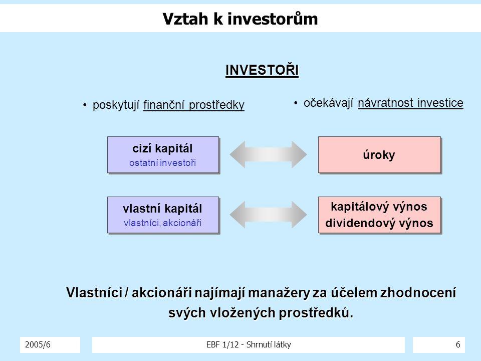 2005/6EBF 1/12 - Shrnutí látky6 Vztah k investorům poskytují finanční prostředky vlastní kapitál vlastníci, akcionáři vlastní kapitál vlastníci, akcio