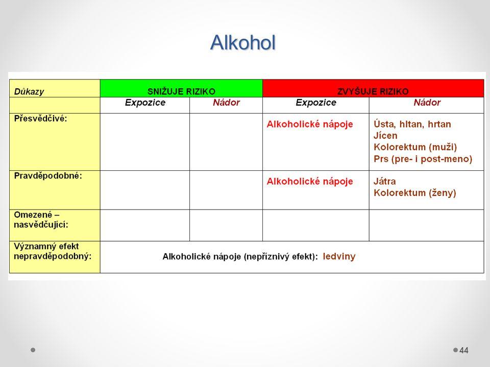 44 Alkohol