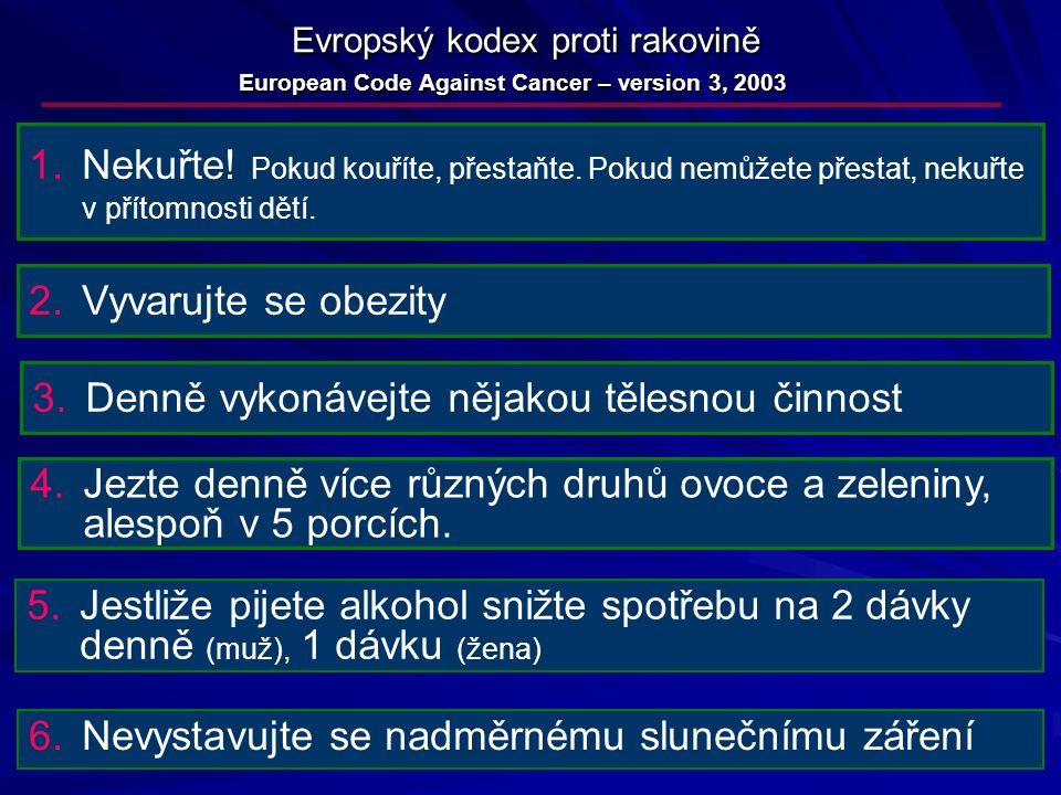 Evropský kodex proti rakovině 1.Nekuřte! Pokud kouříte, přestaňte. Pokud nemůžete přestat, nekuřte v přítomnosti dětí. 2.Vyvarujte se obezity 3.Denně