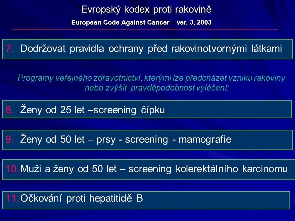Evropský kodex proti rakovině 7.Dodržovat pravidla ochrany před rakovinotvornými látkami 9.Ženy od 50 let – prsy - screening - mamografie 10.Muži a že