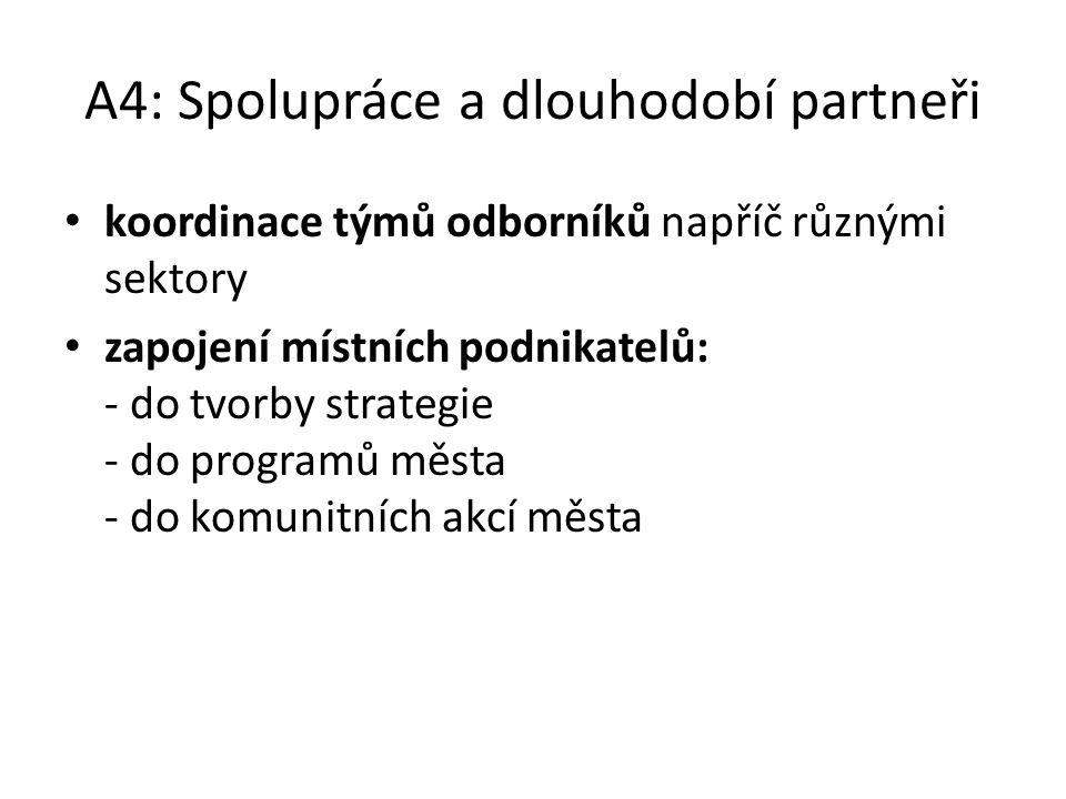 A4: Spolupráce a dlouhodobí partneři koordinace týmů odborníků napříč různými sektory zapojení místních podnikatelů: - do tvorby strategie - do progra