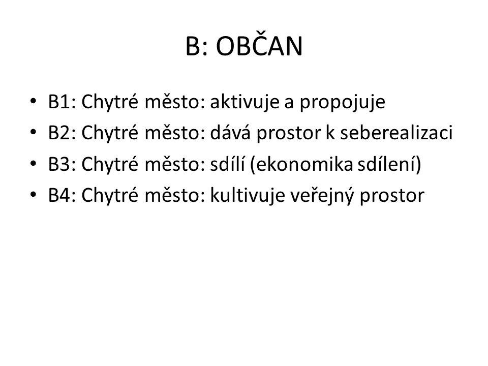 B: OBČAN B1: Chytré město: aktivuje a propojuje B2: Chytré město: dává prostor k seberealizaci B3: Chytré město: sdílí (ekonomika sdílení) B4: Chytré město: kultivuje veřejný prostor