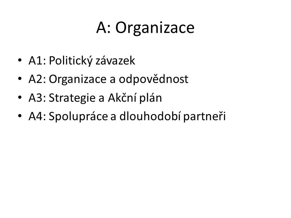 A: Organizace A1: Politický závazek A2: Organizace a odpovědnost A3: Strategie a Akční plán A4: Spolupráce a dlouhodobí partneři