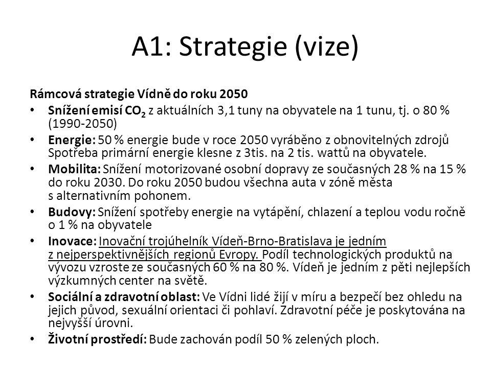 A1: Strategie (vize) Rámcová strategie Vídně do roku 2050 Snížení emisí CO 2 z aktuálních 3,1 tuny na obyvatele na 1 tunu, tj. o 80 % (1990-2050) Ener