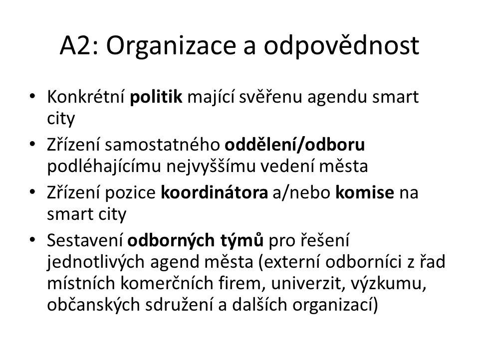 A2: Organizace a odpovědnost Konkrétní politik mající svěřenu agendu smart city Zřízení samostatného oddělení/odboru podléhajícímu nejvyššímu vedení města Zřízení pozice koordinátora a/nebo komise na smart city Sestavení odborných týmů pro řešení jednotlivých agend města (externí odborníci z řad místních komerčních firem, univerzit, výzkumu, občanských sdružení a dalších organizací)