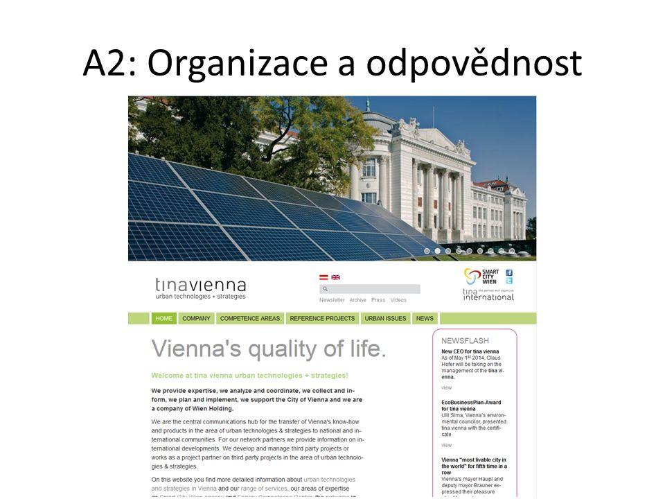 A3: Strategie a akční plán Holistický a integrovaný způsob vedení Naplnění stanovených cílů Vize (nejlépe číselně vyjádřených) – analýza + cílový stav Shromáždění nápadů a vizí od občanů a odborných organizací Vypracování strategie (celistvé na obor): např.