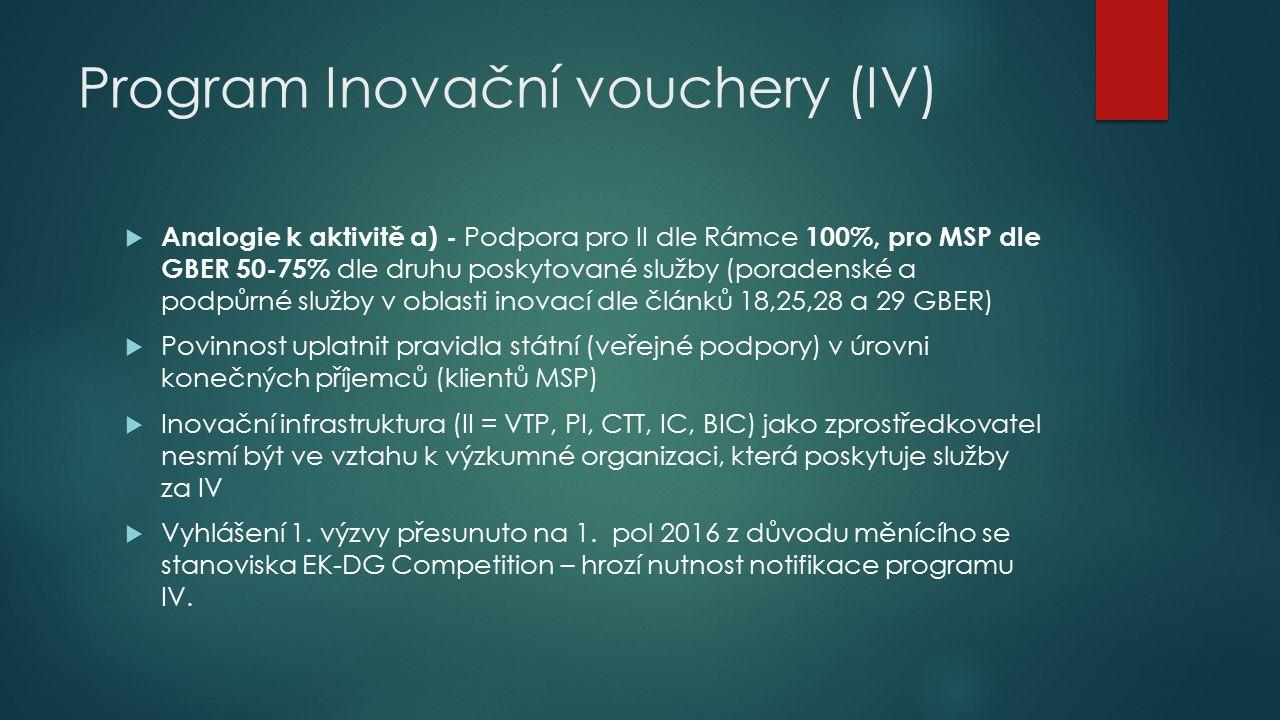 Program Inovační vouchery (IV)  Analogie k aktivitě a) - Podpora pro II dle Rámce 100%, pro MSP dle GBER 50-75% dle druhu poskytované služby (poraden