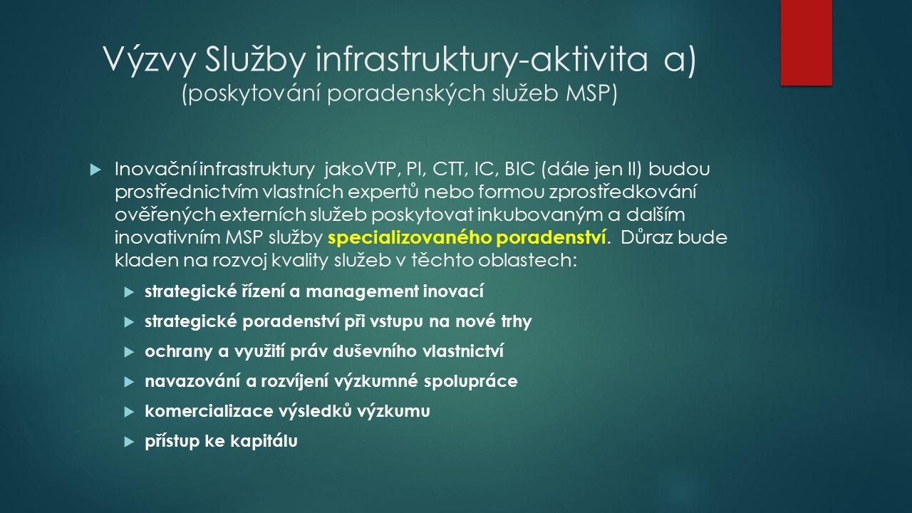 Výzva Služby infrastruktury-aktivita a)  II plní roli tzv.