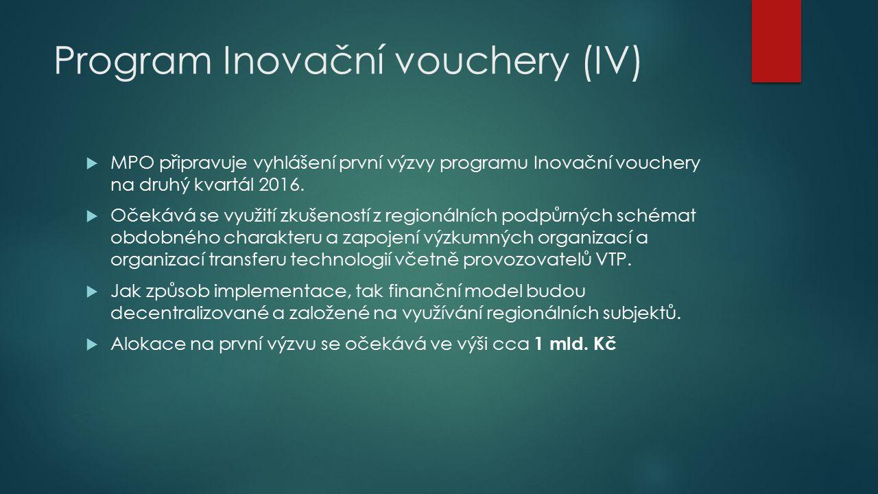 Program Inovační vouchery (IV)  MPO připravuje vyhlášení první výzvy programu Inovační vouchery na druhý kvartál 2016.