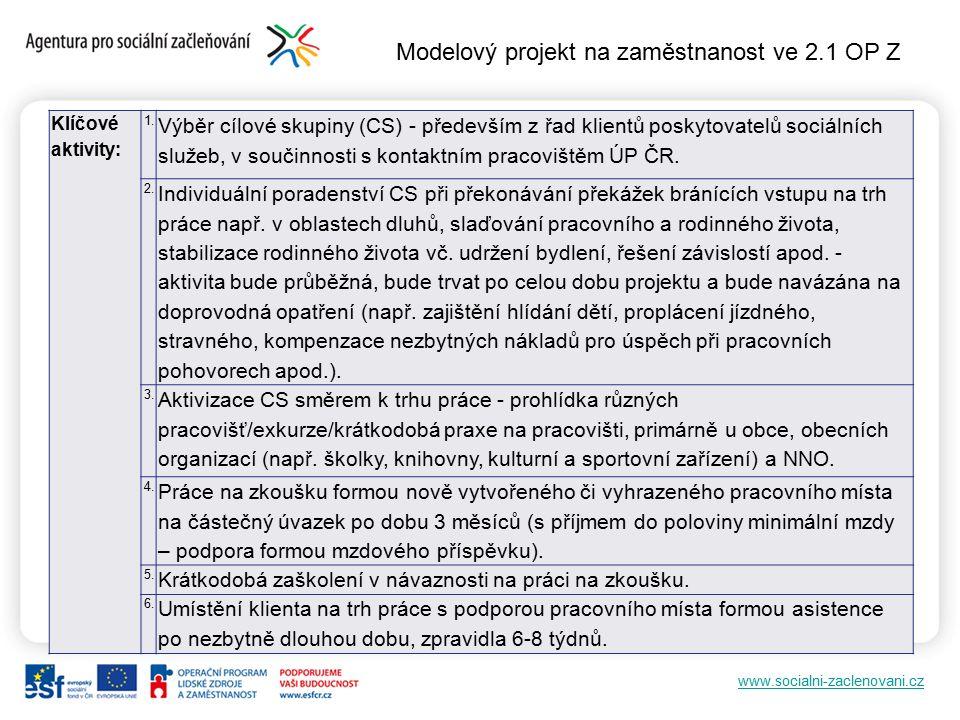 www.socialni-zaclenovani.cz Klíčové aktivity: 1. Výběr cílové skupiny (CS) - především z řad klientů poskytovatelů sociálních služeb, v součinnosti s