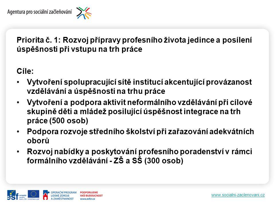 www.socialni-zaclenovani.cz Priorita č. 1: Rozvoj přípravy profesního života jedince a posílení úspěšnosti při vstupu na trh práce Cíle: Vytvoření spo
