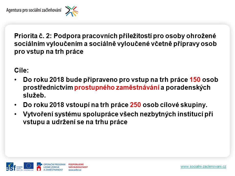 www.socialni-zaclenovani.cz Priorita č. 2: Podpora pracovních příležitostí pro osoby ohrožené sociálním vyloučením a sociálně vyloučené včetně příprav