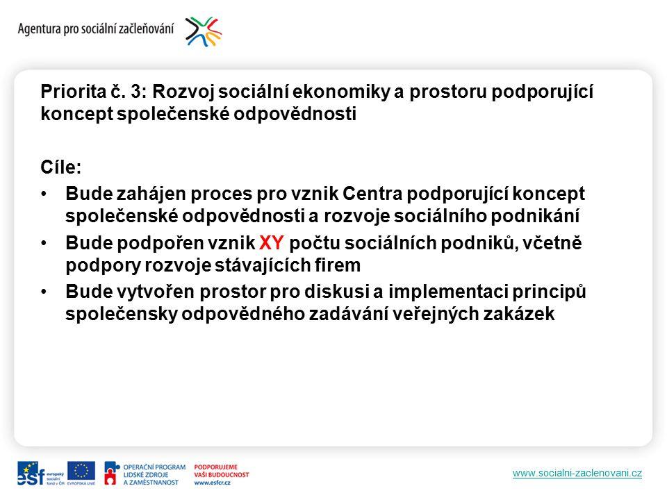 www.socialni-zaclenovani.cz Priorita č. 3: Rozvoj sociální ekonomiky a prostoru podporující koncept společenské odpovědnosti Cíle: Bude zahájen proces