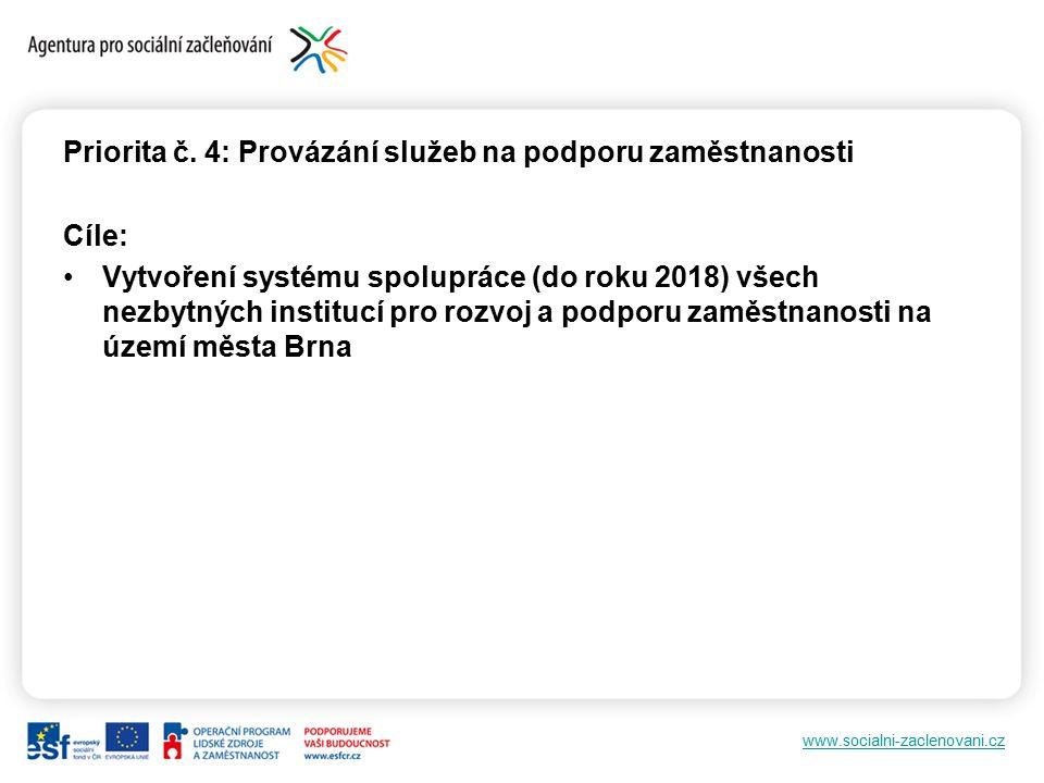 www.socialni-zaclenovani.cz Priorita č. 4: Provázání služeb na podporu zaměstnanosti Cíle: Vytvoření systému spolupráce (do roku 2018) všech nezbytnýc