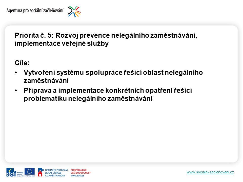 www.socialni-zaclenovani.cz Priorita č. 5: Rozvoj prevence nelegálního zaměstnávání, implementace veřejné služby Cíle: Vytvoření systému spolupráce ře